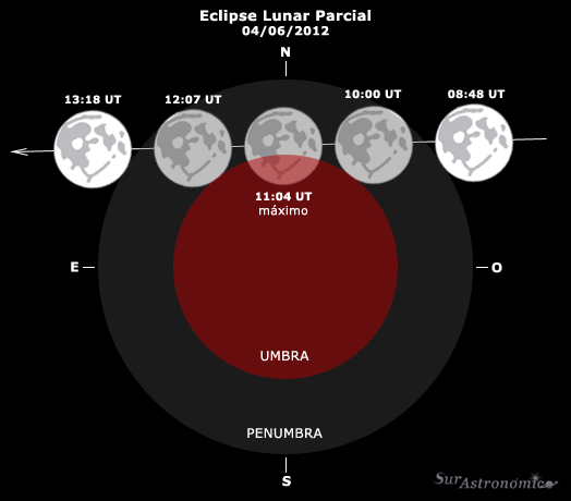 Eclipse Lunar Junio 2012