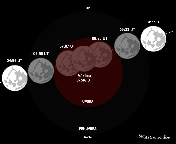 Eclipse Lunar Abril 2014